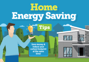 Energy Saving Tips Infographic Featured Image
